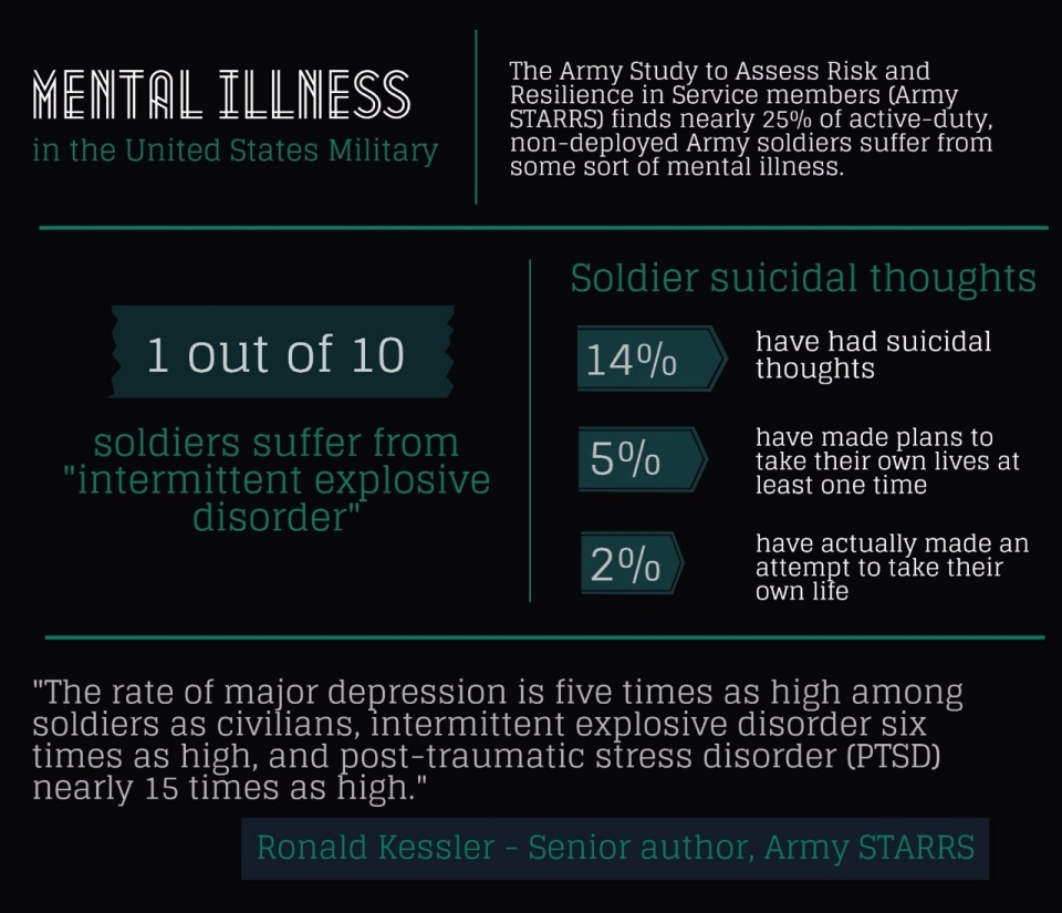 an analysis of the social stigma surrounding the post traumatic stress disorder Post-traumatic stress disorder (ptsd) stands out as a major mental illness however, little is known about effective policies for mitigating the problem the importance and complexity of ptsd raise critical questions: what are the trends in the population of ptsd patients among military personnel.